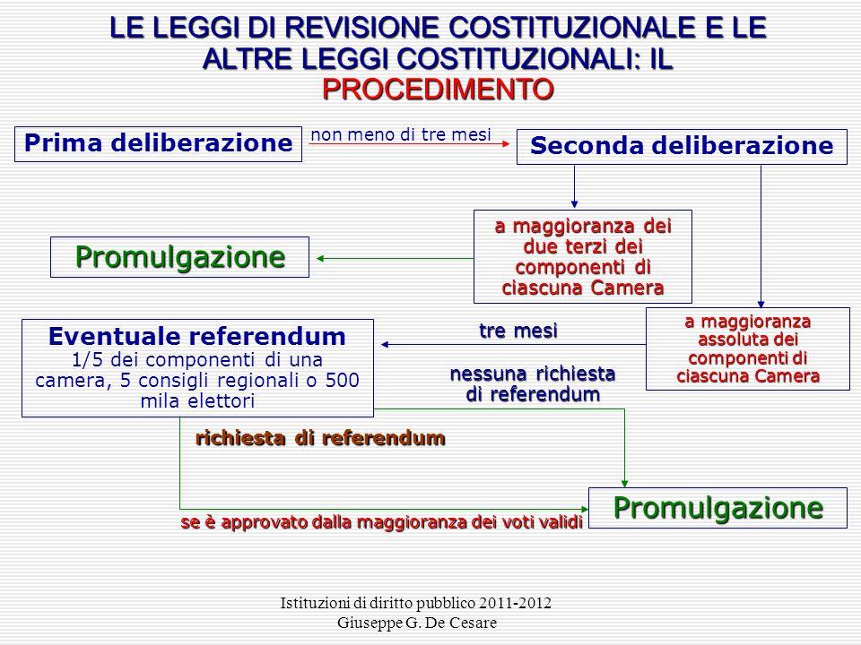 Istituzioni di diritto pubblico 2011-2012 Giuseppe G. De Cesare Duplice deliberazione da parte di ciascuna camera, la seconda a distanza non inferiore