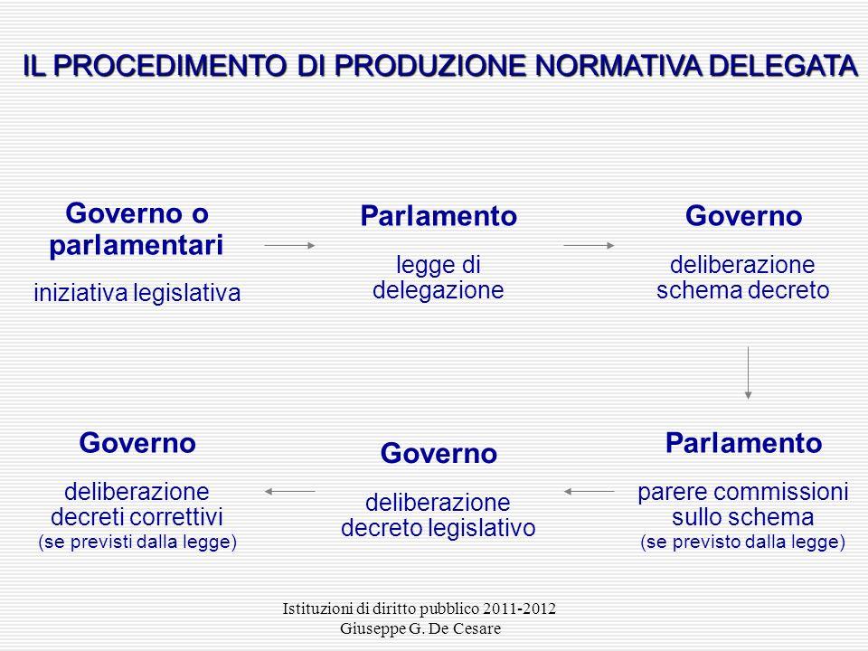 Istituzioni di diritto pubblico 2011-2012 Giuseppe G. De Cesare Individuazione delloggetto (o degli oggetti, purché distinti) della delega chiaramente