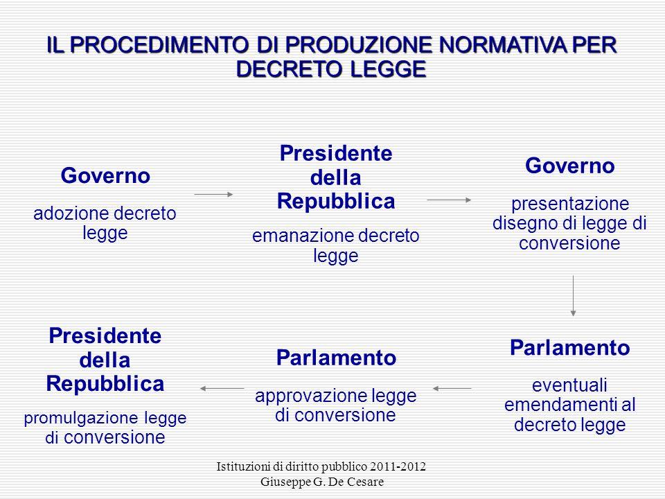 Istituzioni di diritto pubblico 2011-2012 Giuseppe G. De Cesare casi straordinari di necessità ed urgenza Adozione del decreto legge solo in casi stra