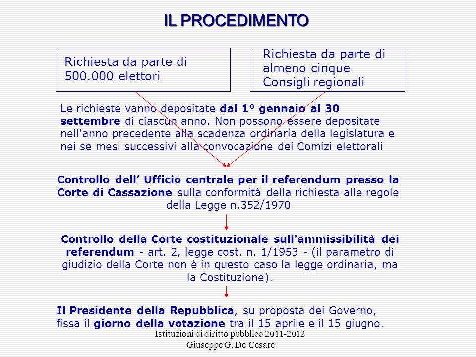 Istituzioni di diritto pubblico 2011-2012 Giuseppe G. De Cesare IL REFERENDUM ABROGATIVO Il referendum abrogativo è previsto all'art. 75, Cost., ed è