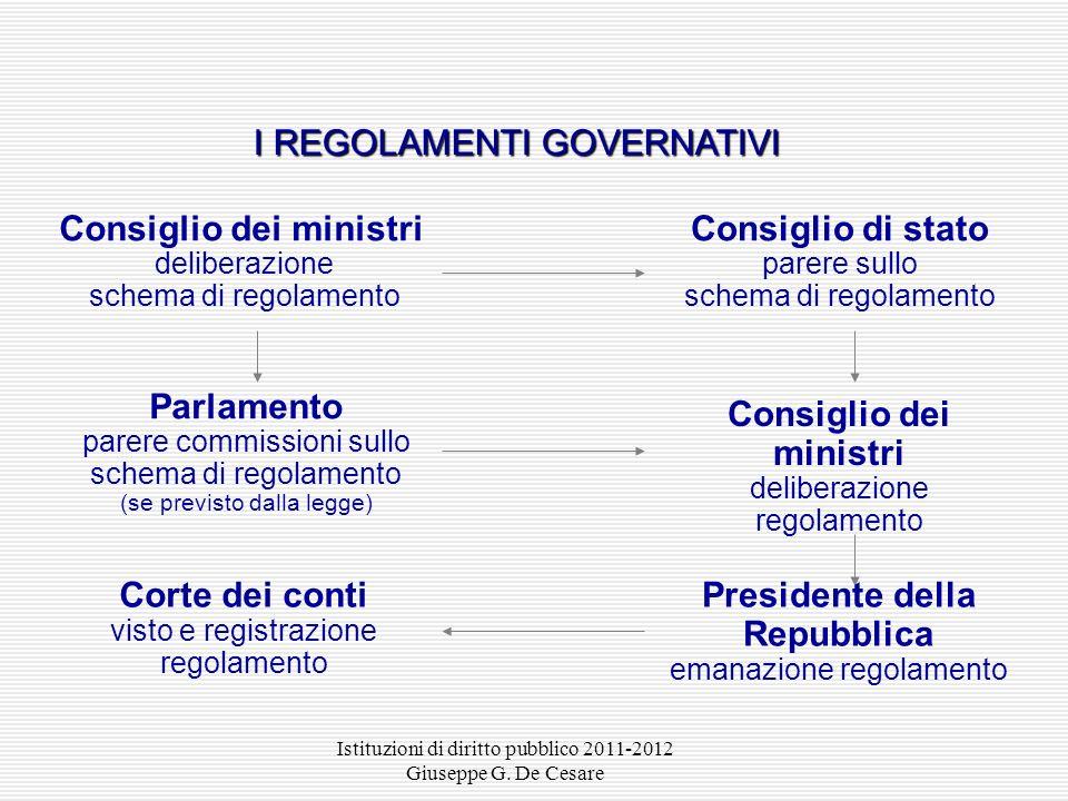 Istituzioni di diritto pubblico 2011-2012 Giuseppe G. De Cesare Art. 17 l. 400/1988 I regolamenti governativi – regolamenti di esecuzione – regolament