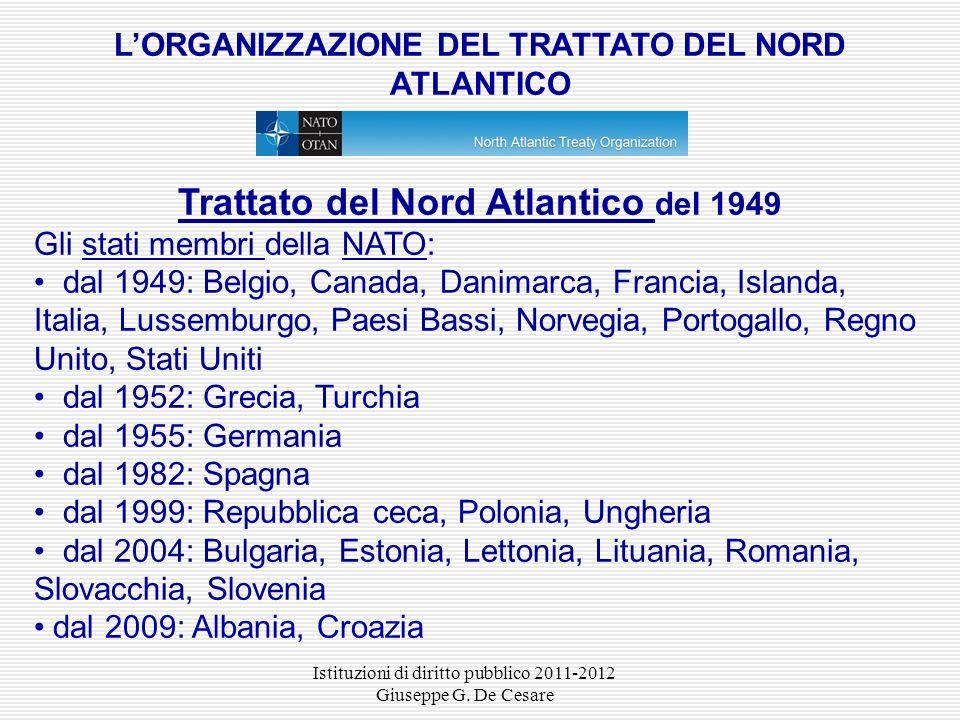 Istituzioni di diritto pubblico 2011- 2012 Giuseppe G.