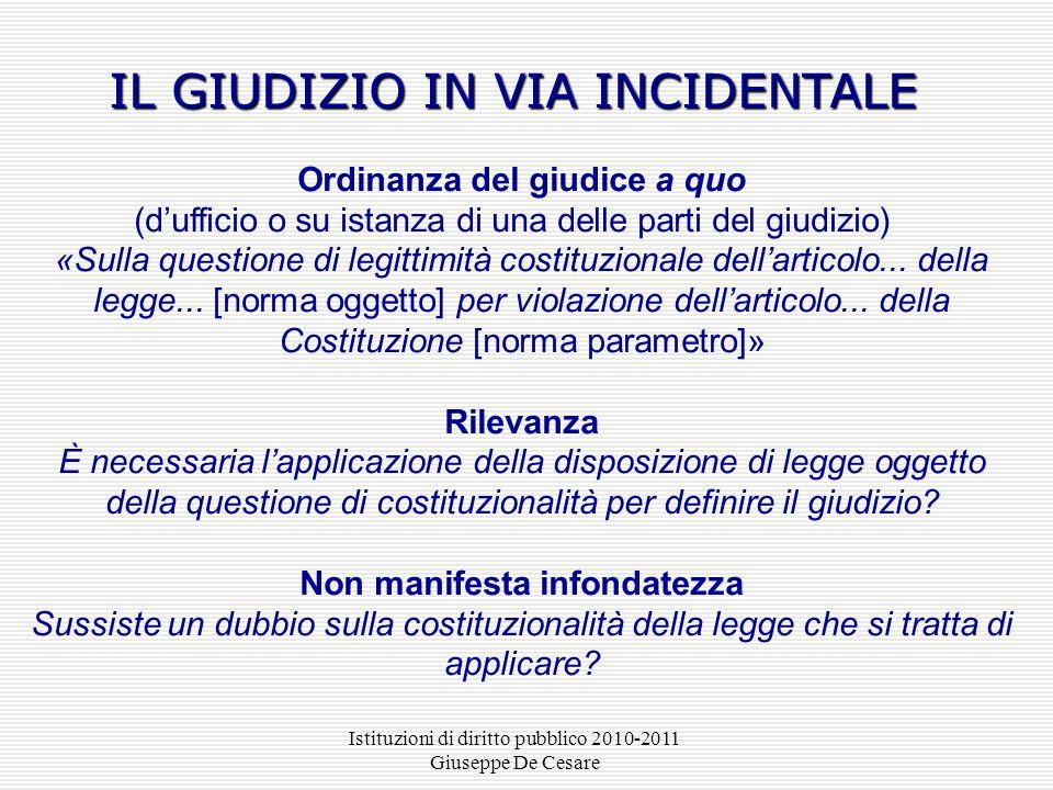 Istituzioni di diritto pubblico 2010-2011 Giuseppe De Cesare IL GIUDIZIO IN VIA INCIDENTALE IL GIUDIZIO IN VIA INCIDENTALE Ordinanza del giudice a quo
