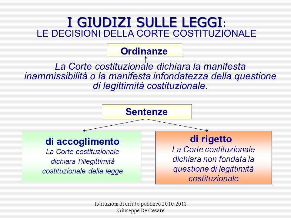 Istituzioni di diritto pubblico 2010-2011 Giuseppe De Cesare I GIUDIZI SULLE LEGGI I GIUDIZI SULLE LEGGI : LE DECISIONI DELLA CORTE COSTITUZIONALE Ord