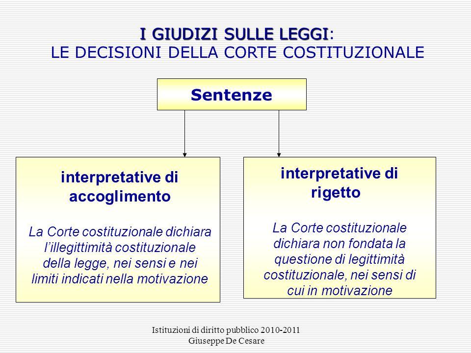 Istituzioni di diritto pubblico 2010-2011 Giuseppe De Cesare I GIUDIZI SULLE LEGGI I GIUDIZI SULLE LEGGI: LE DECISIONI DELLA CORTE COSTITUZIONALE Sent