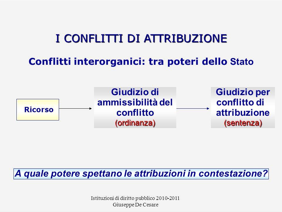 Istituzioni di diritto pubblico 2010-2011 Giuseppe De Cesare I CONFLITTI DI ATTRIBUZIONE Conflitti interorganici: tra poteri dello Stato Giudizio di a