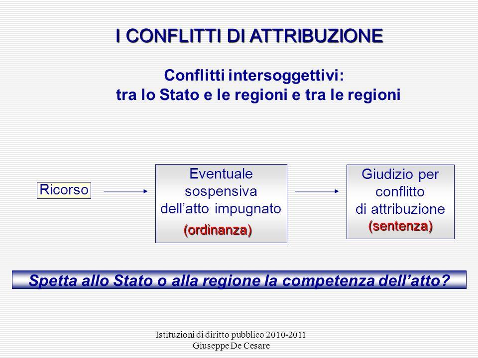 Istituzioni di diritto pubblico 2010-2011 Giuseppe De Cesare I CONFLITTI DI ATTRIBUZIONE I CONFLITTI DI ATTRIBUZIONE Conflitti intersoggettivi: tra lo