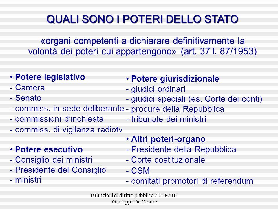 Istituzioni di diritto pubblico 2010-2011 Giuseppe De Cesare Potere legislativo - Camera - Senato - commiss. in sede deliberante - commissioni dinchie