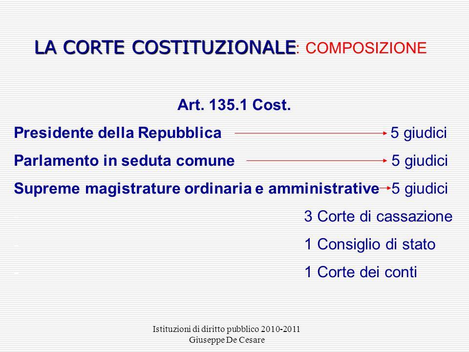 Istituzioni di diritto pubblico 2010-2011 Giuseppe De Cesare LA CORTE COSTITUZIONALE LA CORTE COSTITUZIONALE : COMPOSIZIONE Art. 135.1 Cost. President