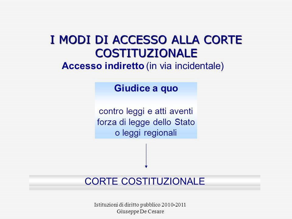 Istituzioni di diritto pubblico 2010-2011 Giuseppe De Cesare I MODI DI ACCESSO ALLA CORTE COSTITUZIONALE Accesso indiretto (in via incidentale) Giudic