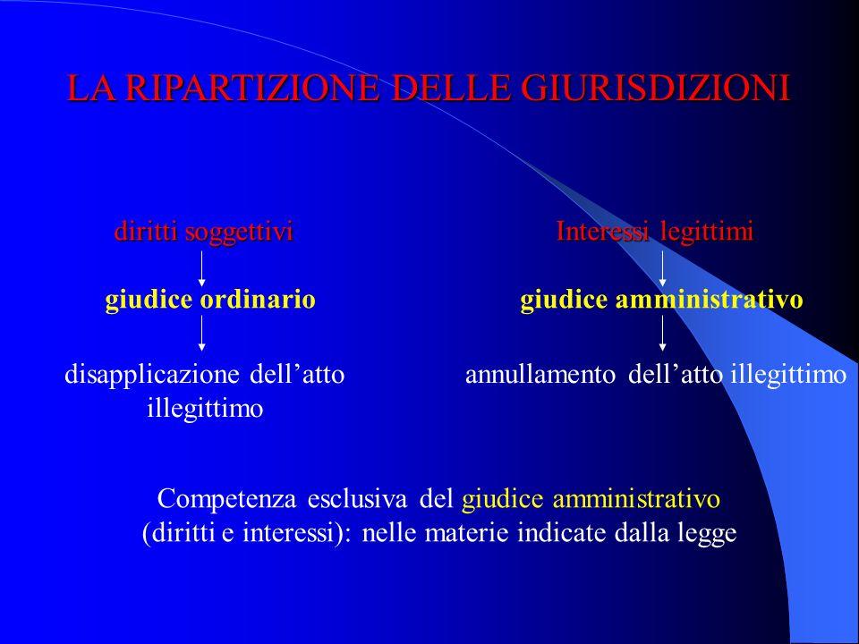 I VIZI DEGLI ATTI AMMINISTRATIVI I VIZI DEGLI ATTI AMMINISTRATIVI Incompetenza Violazione di legge Eccesso di potere - illogicità manifesta - contradd