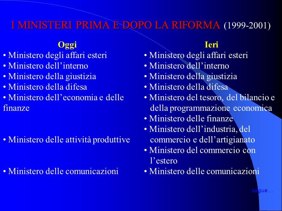 AMMINISTRAZIONI E ATTIVITÀ AMMINISTRATIVA AMMINISTRAZIONI E ATTIVITÀ AMMINISTRATIVA Le pubbliche amministrazioni operano come: autorità amministrativa