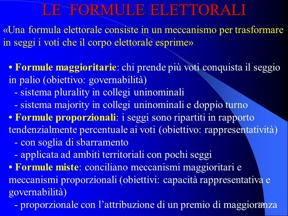 9 LA DISCIPLINA DELLE ELEZIONI: SISTEMA ELETTORALE E LEGISLAZIONE ELETTORALE DI CONTORNO come sono conteggiati i voti espressi (scrutinio) come sono t