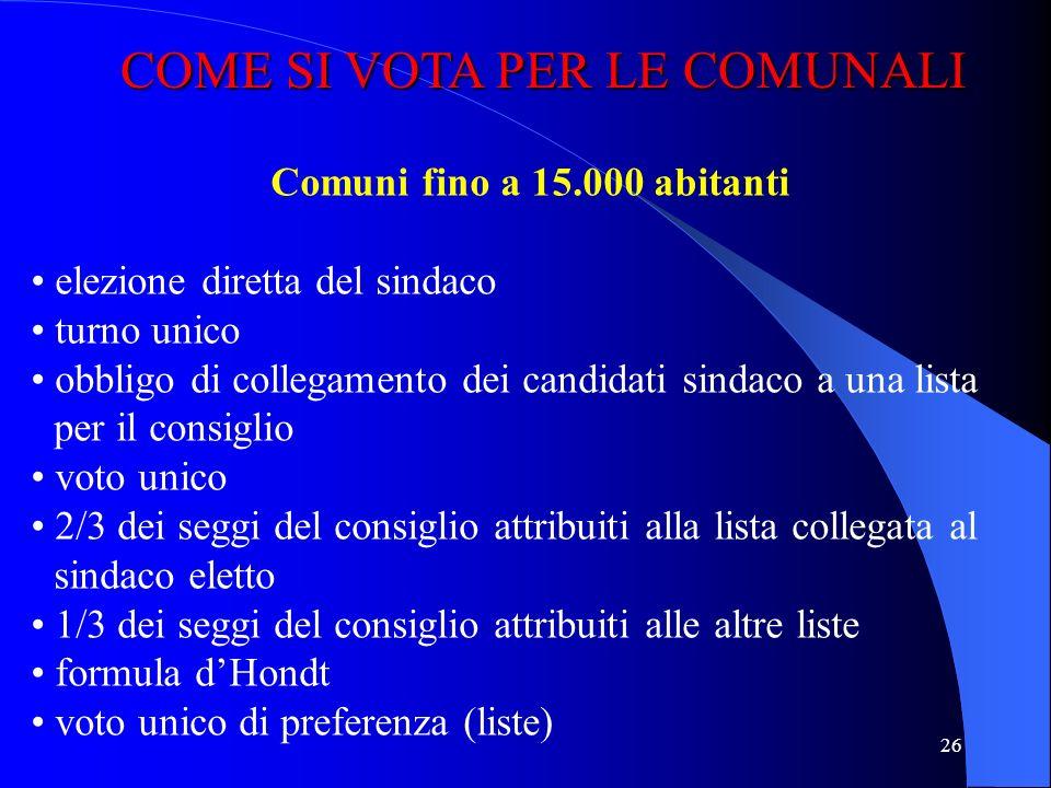 25 COME SI VOTA PER LE COMUNALI Comuni oltre i 15.000 abitanti elezione diretta del sindaco doppio turno con ballottaggio obbligo di collegamento dei