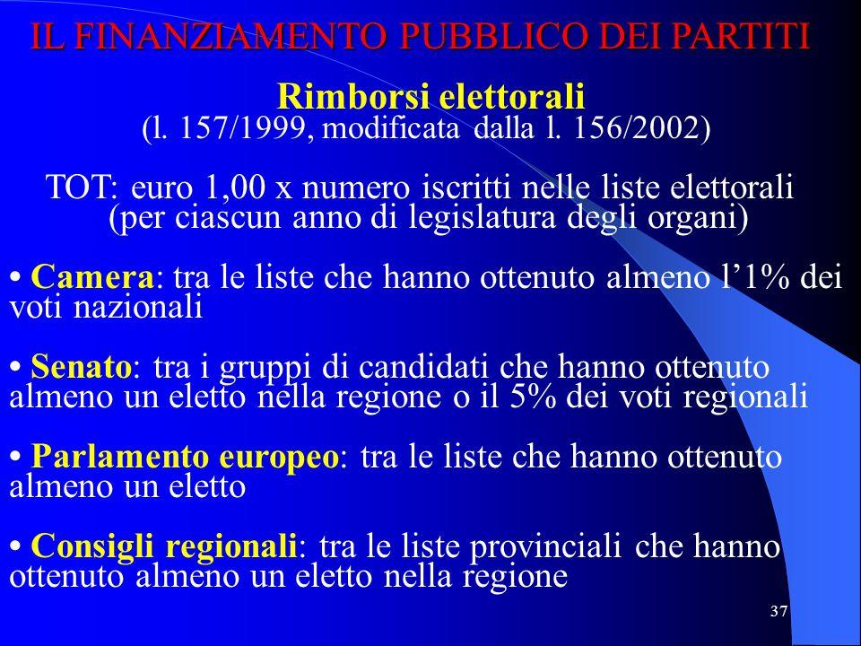 36 I PARTITI POLITICI NELLA COSTITUZIONE I PARTITI POLITICI NELLA COSTITUZIONE (ART. 49) «Tutti i cittadini hanno diritto di associarsi liberamente in