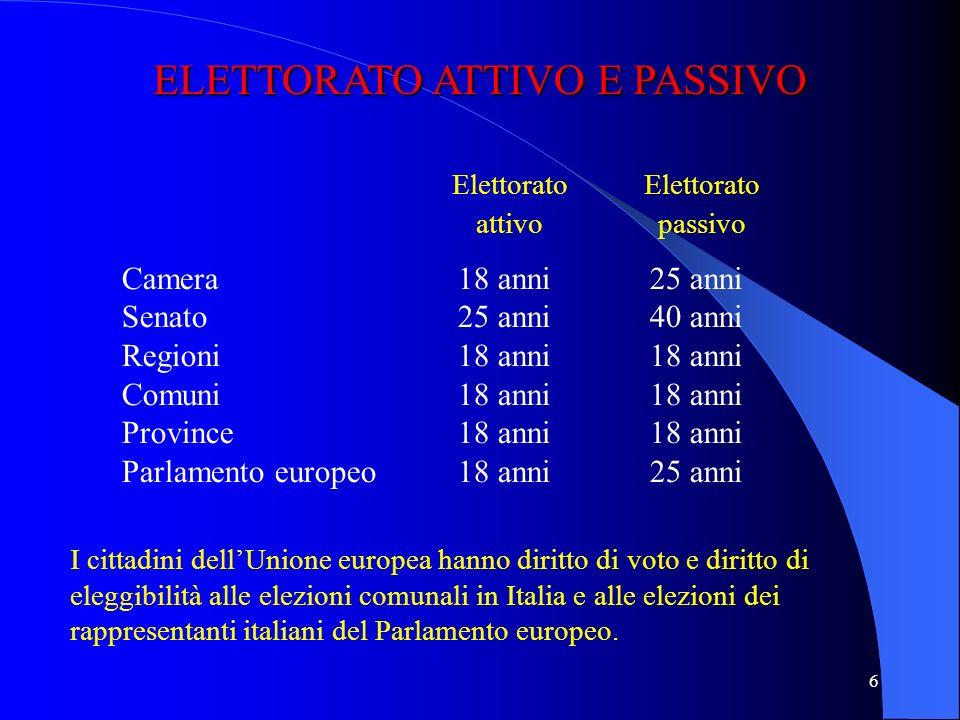 36 I PARTITI POLITICI NELLA COSTITUZIONE I PARTITI POLITICI NELLA COSTITUZIONE (ART.