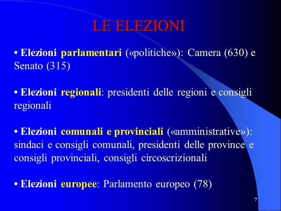 7 LE ELEZIONI LE ELEZIONI Elezioni parlamentari («politiche»): Camera (630) e Senato (315) Elezioni regionali: presidenti delle regioni e consigli regionali Elezioni comunali e provinciali («amministrative»): sindaci e consigli comunali, presidenti delle province e consigli provinciali, consigli circoscrizionali Elezioni europee: Parlamento europeo (78)
