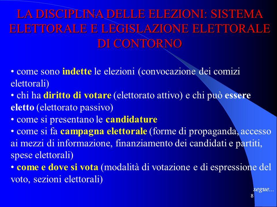 7 LE ELEZIONI LE ELEZIONI Elezioni parlamentari («politiche»): Camera (630) e Senato (315) Elezioni regionali: presidenti delle regioni e consigli reg