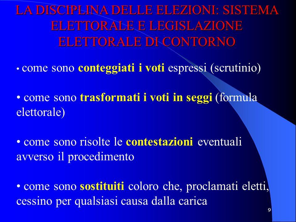 8 LA DISCIPLINA DELLE ELEZIONI: SISTEMA ELETTORALE E LEGISLAZIONE ELETTORALE DI CONTORNO come sono indette le elezioni (convocazione dei comizi eletto
