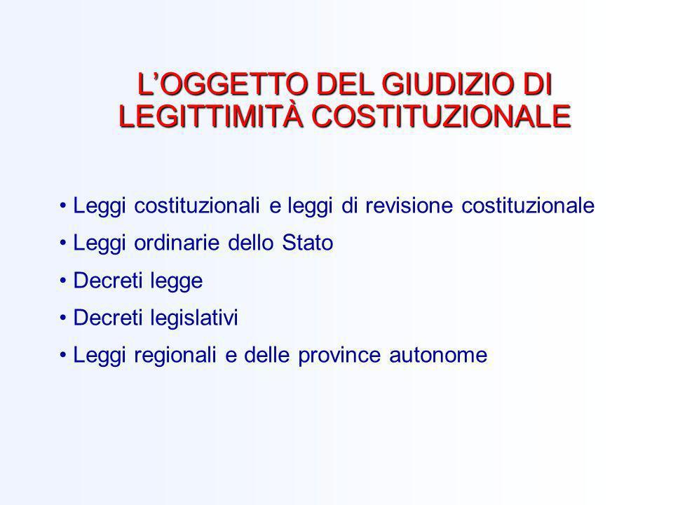 LOGGETTO DEL GIUDIZIO DI LEGITTIMITÀ COSTITUZIONALE Leggi costituzionali e leggi di revisione costituzionale Leggi ordinarie dello Stato Decreti legge