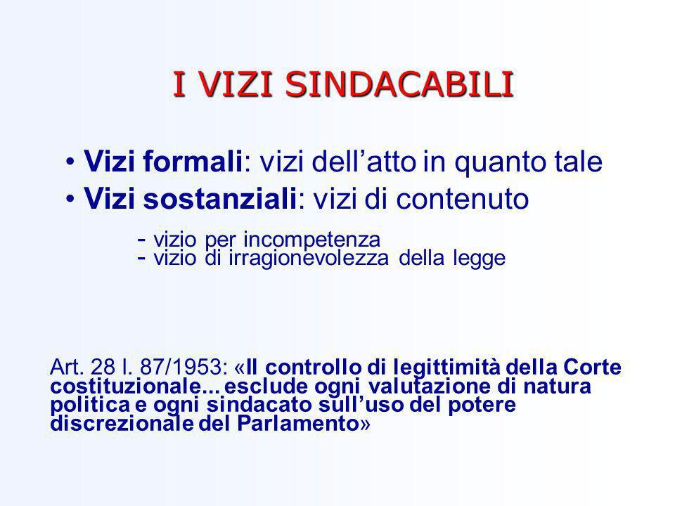 I VIZI SINDACABILI Vizi formali: vizi dellatto in quanto tale Vizi sostanziali: vizi di contenuto - vizio per incompetenza - vizio di irragionevolezza