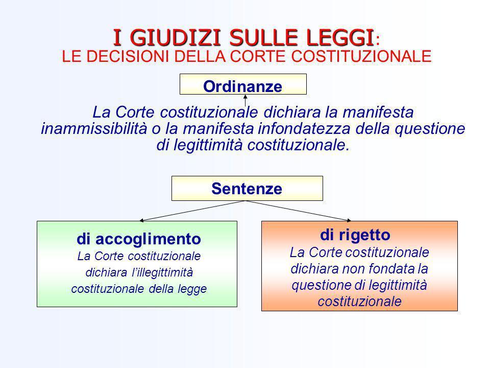 I GIUDIZI SULLE LEGGI I GIUDIZI SULLE LEGGI : LE DECISIONI DELLA CORTE COSTITUZIONALE Ordinanze Sentenze di accoglimento La Corte costituzionale dichi