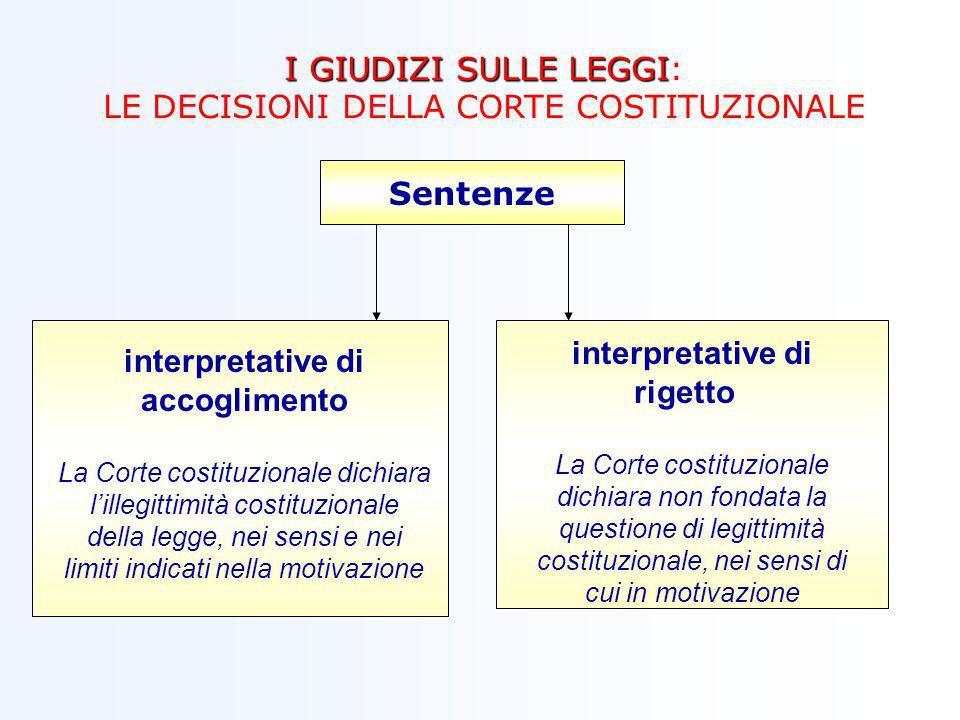 I GIUDIZI SULLE LEGGI I GIUDIZI SULLE LEGGI: LE DECISIONI DELLA CORTE COSTITUZIONALE Sentenze interpretative di accoglimento La Corte costituzionale d