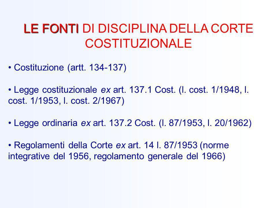 LE FONTI LE FONTI DI DISCIPLINA DELLA CORTE COSTITUZIONALE Costituzione (artt. 134-137) Legge costituzionale ex art. 137.1 Cost. (l. cost. 1/1948, l.