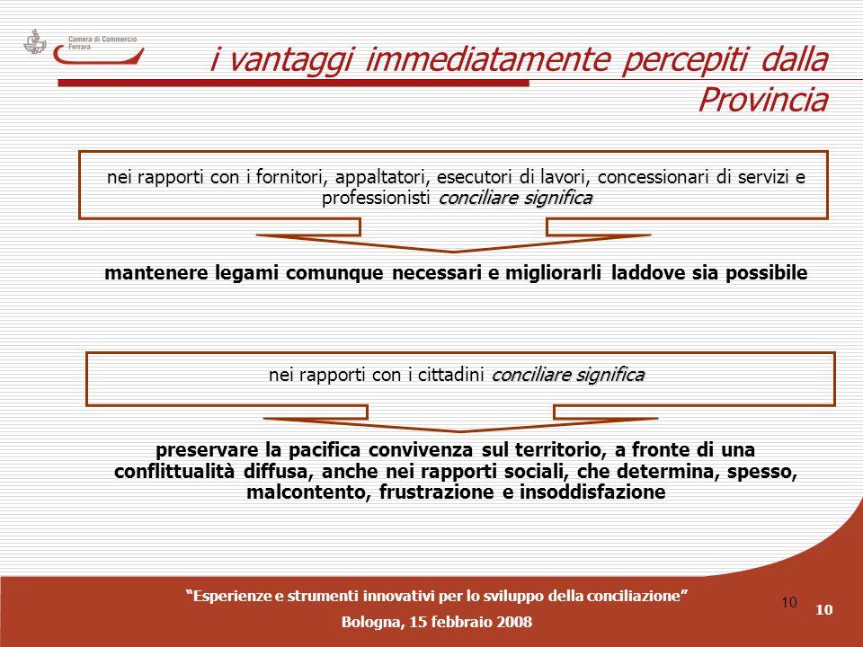 Esperienze e strumenti innovativi per lo sviluppo della conciliazione Bologna, 15 febbraio 2008 10 i vantaggi immediatamente percepiti dalla Provincia