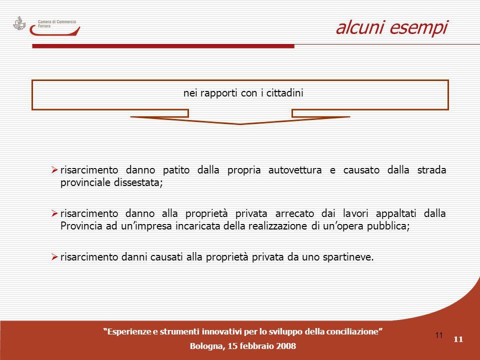 Esperienze e strumenti innovativi per lo sviluppo della conciliazione Bologna, 15 febbraio 2008 11 alcuni esempi nei rapporti con i cittadini risarcim