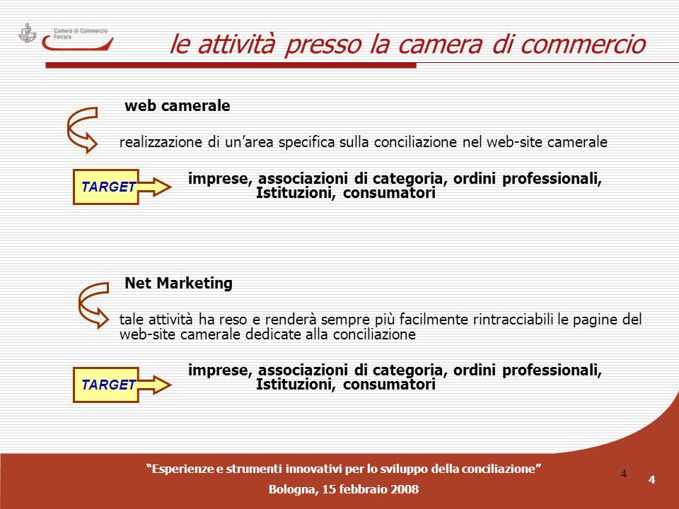 Esperienze e strumenti innovativi per lo sviluppo della conciliazione Bologna, 15 febbraio 2008 4 4 le attività presso la camera di commercio web came