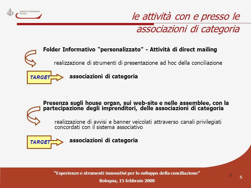 Esperienze e strumenti innovativi per lo sviluppo della conciliazione Bologna, 15 febbraio 2008 5 5 le attività con e presso le associazioni di catego