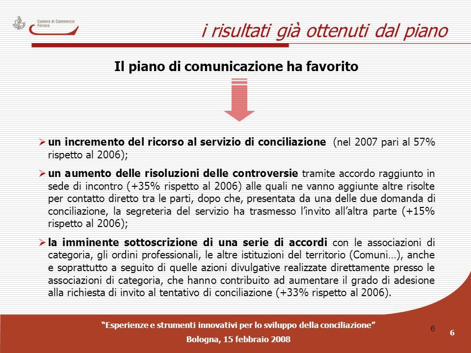Esperienze e strumenti innovativi per lo sviluppo della conciliazione Bologna, 15 febbraio 2008 6 6 i risultati già ottenuti dal piano Il piano di com