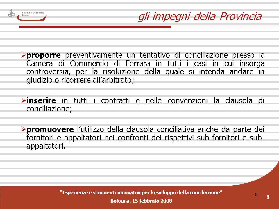 Esperienze e strumenti innovativi per lo sviluppo della conciliazione Bologna, 15 febbraio 2008 8 8 gli impegni della Provincia proporre preventivamen