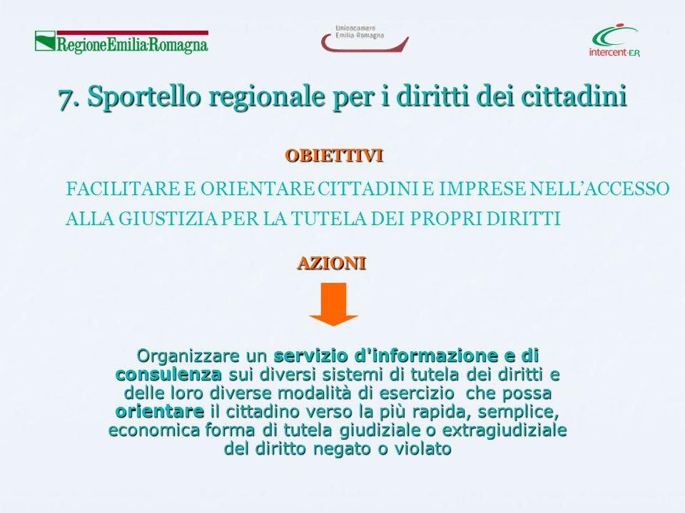 7. Sportello regionale per i diritti dei cittadini Organizzare un servizio d'informazione e di consulenza sui diversi sistemi di tutela dei diritti e