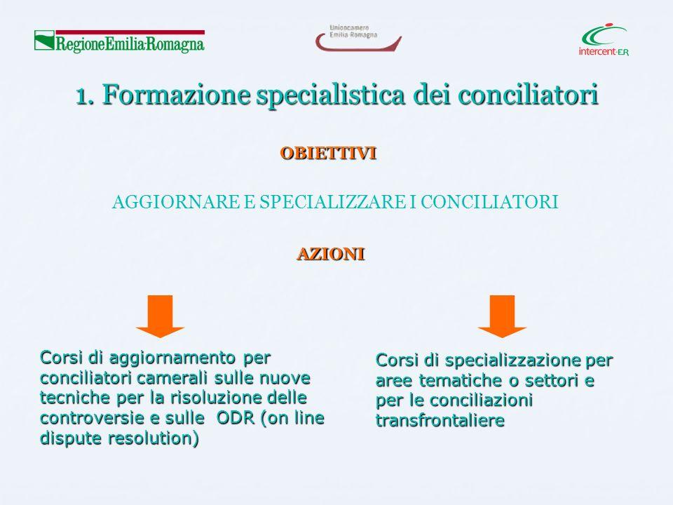 1. Formazione specialistica dei conciliatori AGGIORNARE E SPECIALIZZARE I CONCILIATORI AZIONI Corsi di aggiornamento per conciliatori camerali sulle n