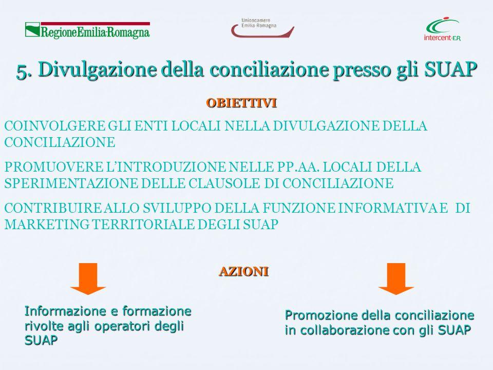 5. Divulgazione della conciliazione presso gli SUAP Informazione e formazione rivolte agli operatori degli SUAP COINVOLGERE GLI ENTI LOCALI NELLA DIVU