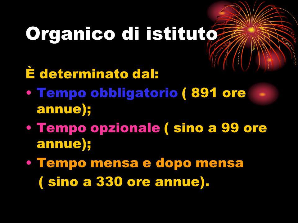 Organico di istituto È determinato dal: Tempo obbligatorio ( 891 ore annue); Tempo opzionale ( sino a 99 ore annue); Tempo mensa e dopo mensa ( sino a 330 ore annue).