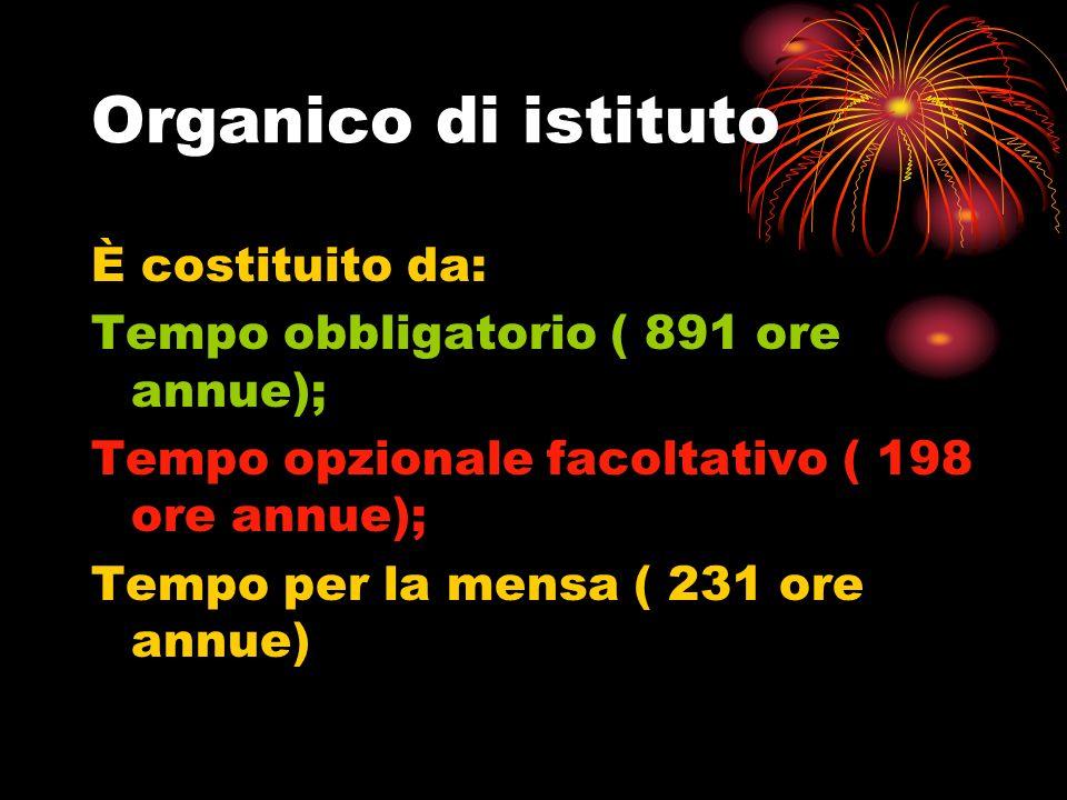 Organico di istituto È costituito da: Tempo obbligatorio ( 891 ore annue); Tempo opzionale facoltativo ( 198 ore annue); Tempo per la mensa ( 231 ore annue)