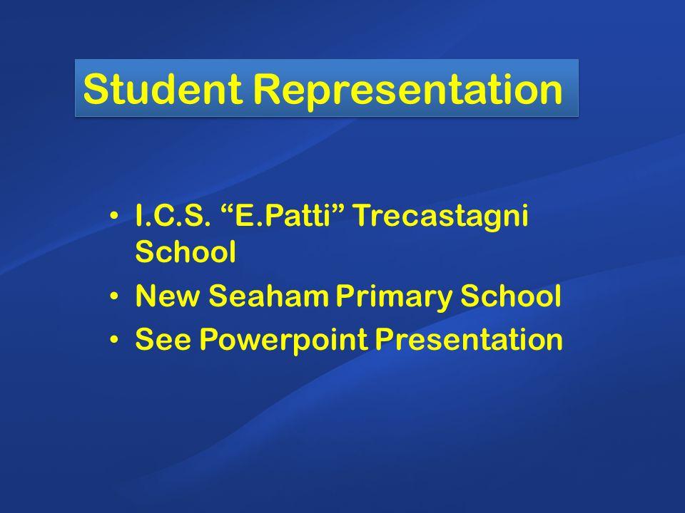 Student Representation I.C.S.