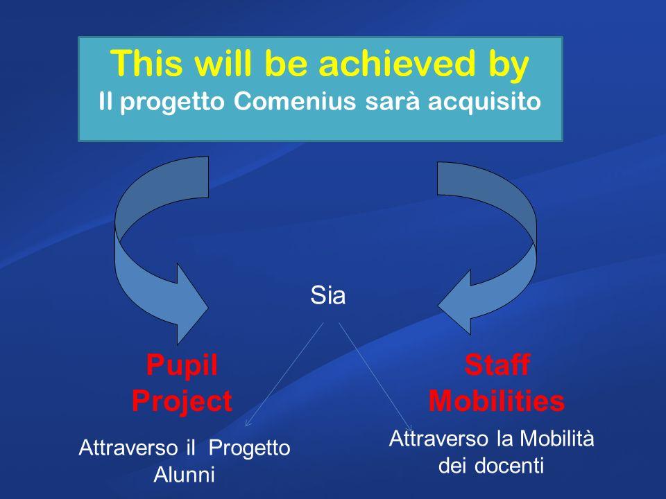 This will be achieved by Il progetto Comenius sarà acquisito Pupil Project Staff Mobilities Sia Attraverso il Progetto Alunni Attraverso la Mobilità dei docenti