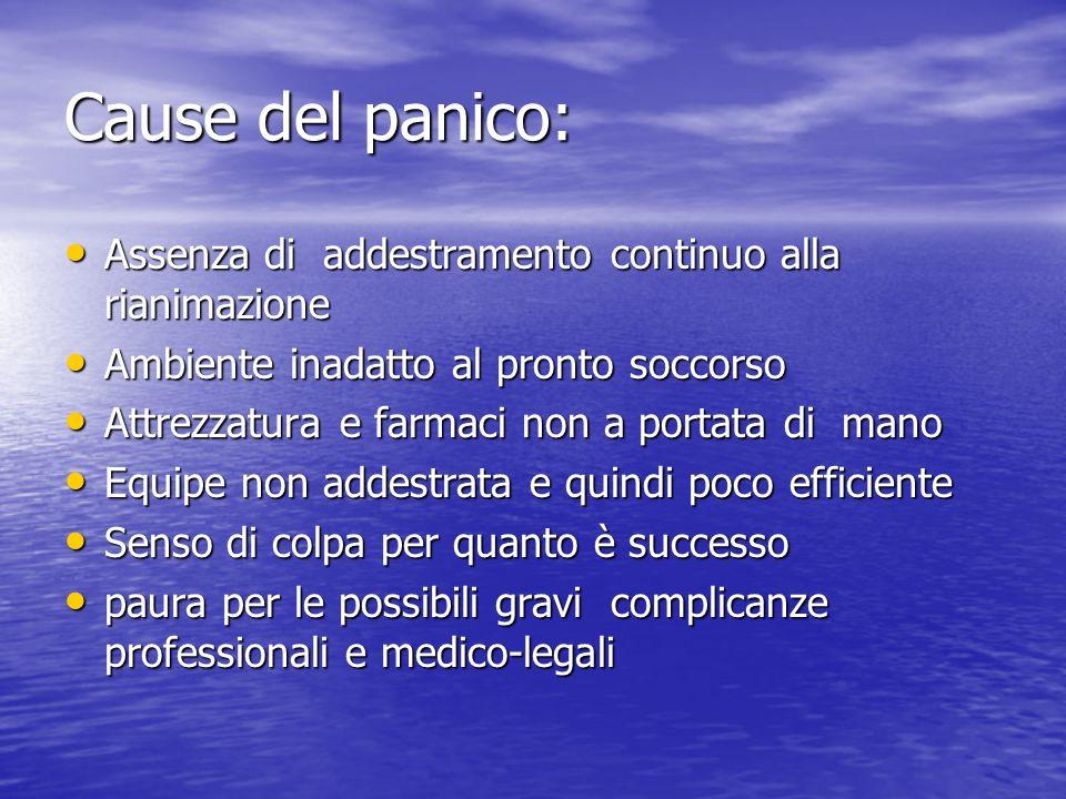 Cause del panico: Assenza di addestramento continuo alla rianimazione Assenza di addestramento continuo alla rianimazione Ambiente inadatto al pronto