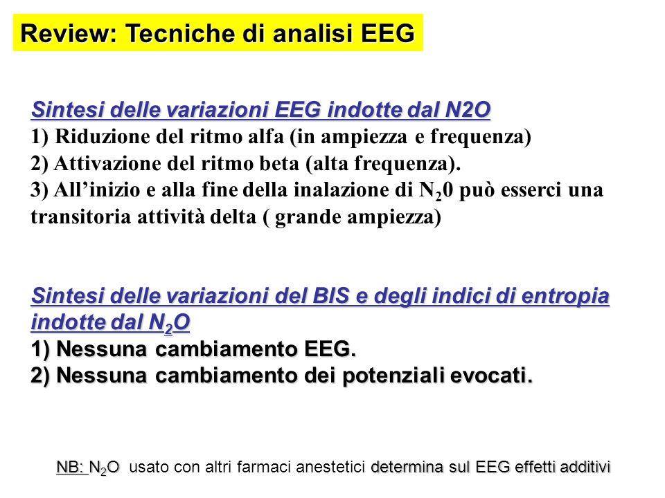 Sintesi delle variazioni EEG indotte dal N2O 1) Riduzione del ritmo alfa (in ampiezza e frequenza) 2) Attivazione del ritmo beta (alta frequenza). 3)