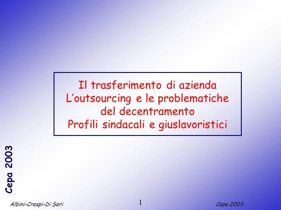 Albini-Crespi-Di SeriCepa 2003 1 Il trasferimento di azienda Loutsourcing e le problematiche del decentramento Profili sindacali e giuslavoristici