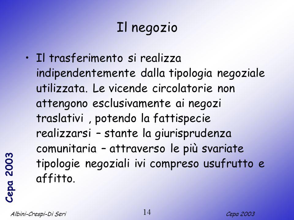 Albini-Crespi-Di SeriCepa 2003 14 Il negozio Il trasferimento si realizza indipendentemente dalla tipologia negoziale utilizzata.