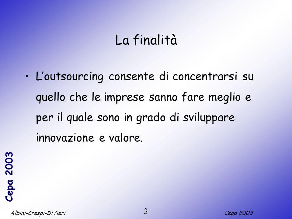 Albini-Crespi-Di SeriCepa 2003 3 La finalità Loutsourcing consente di concentrarsi su quello che le imprese sanno fare meglio e per il quale sono in grado di sviluppare innovazione e valore.