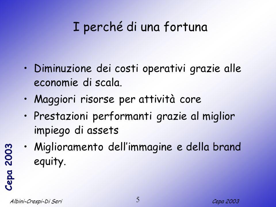 Albini-Crespi-Di SeriCepa 2003 5 I perché di una fortuna Diminuzione dei costi operativi grazie alle economie di scala.