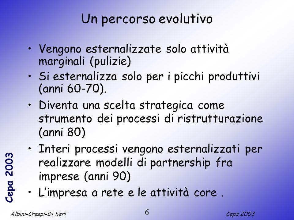 Albini-Crespi-Di SeriCepa 2003 6 Un percorso evolutivo Vengono esternalizzate solo attività marginali (pulizie) Si esternalizza solo per i picchi produttivi (anni 60-70).