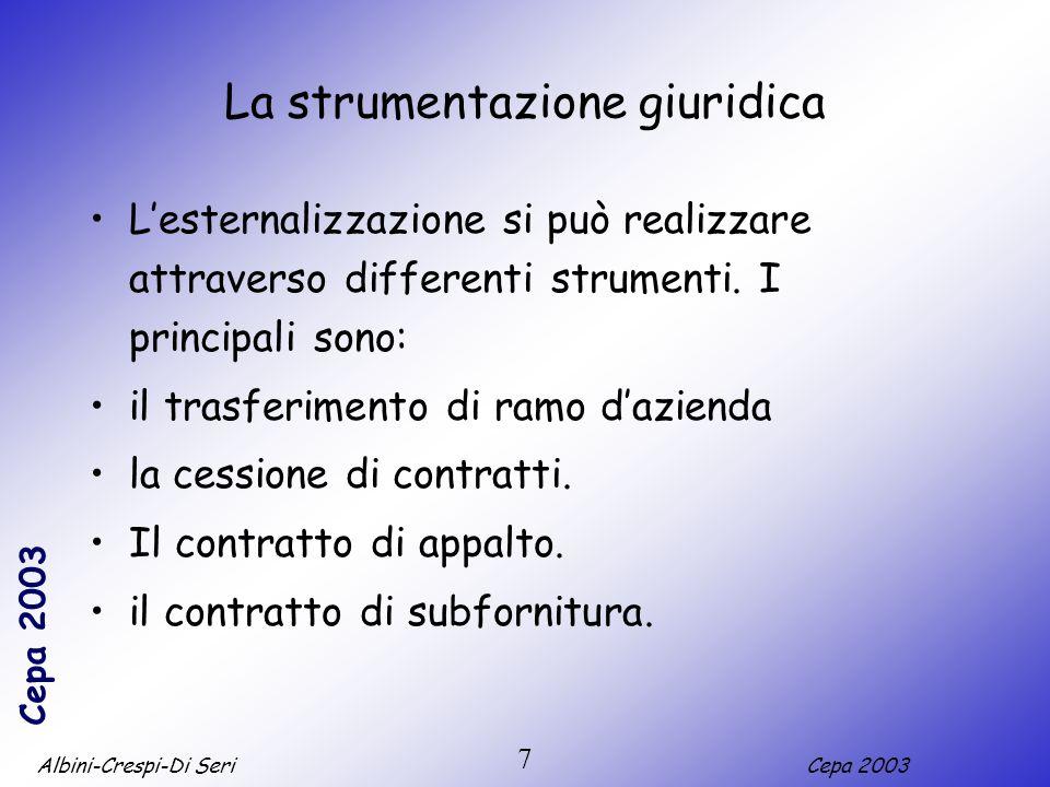 Albini-Crespi-Di SeriCepa 2003 7 La strumentazione giuridica Lesternalizzazione si può realizzare attraverso differenti strumenti.
