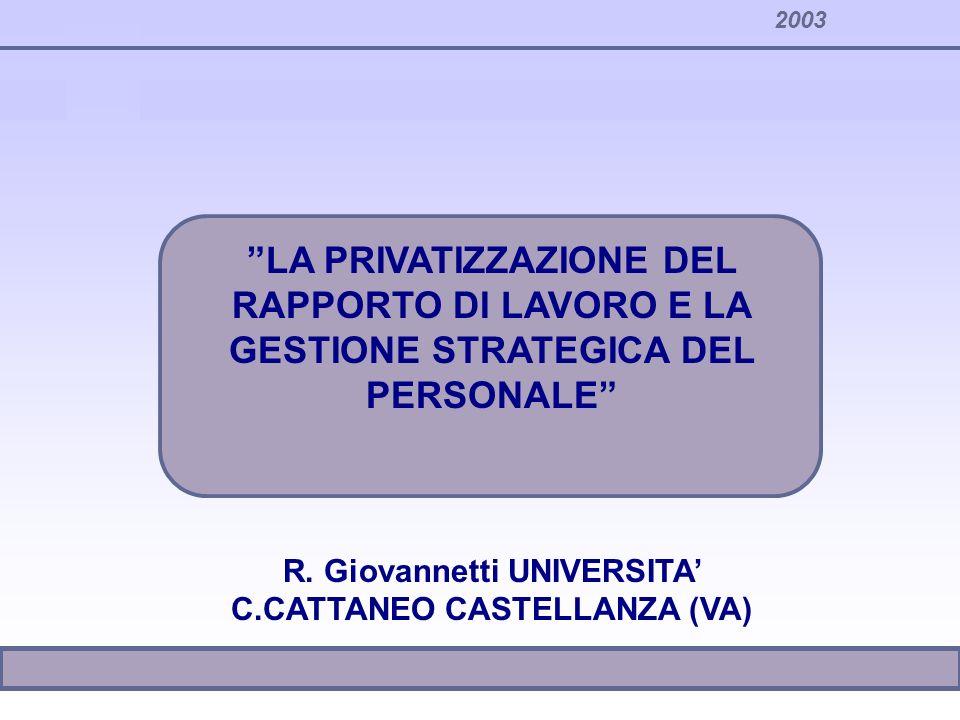 2003 LA PRIVATIZZAZIONE DEL RAPPORTO DI LAVORO E LA GESTIONE STRATEGICA DEL PERSONALE R. Giovannetti UNIVERSITA C.CATTANEO CASTELLANZA (VA)
